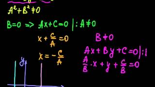 §8.2 Общее уравнение прямой на плоскости