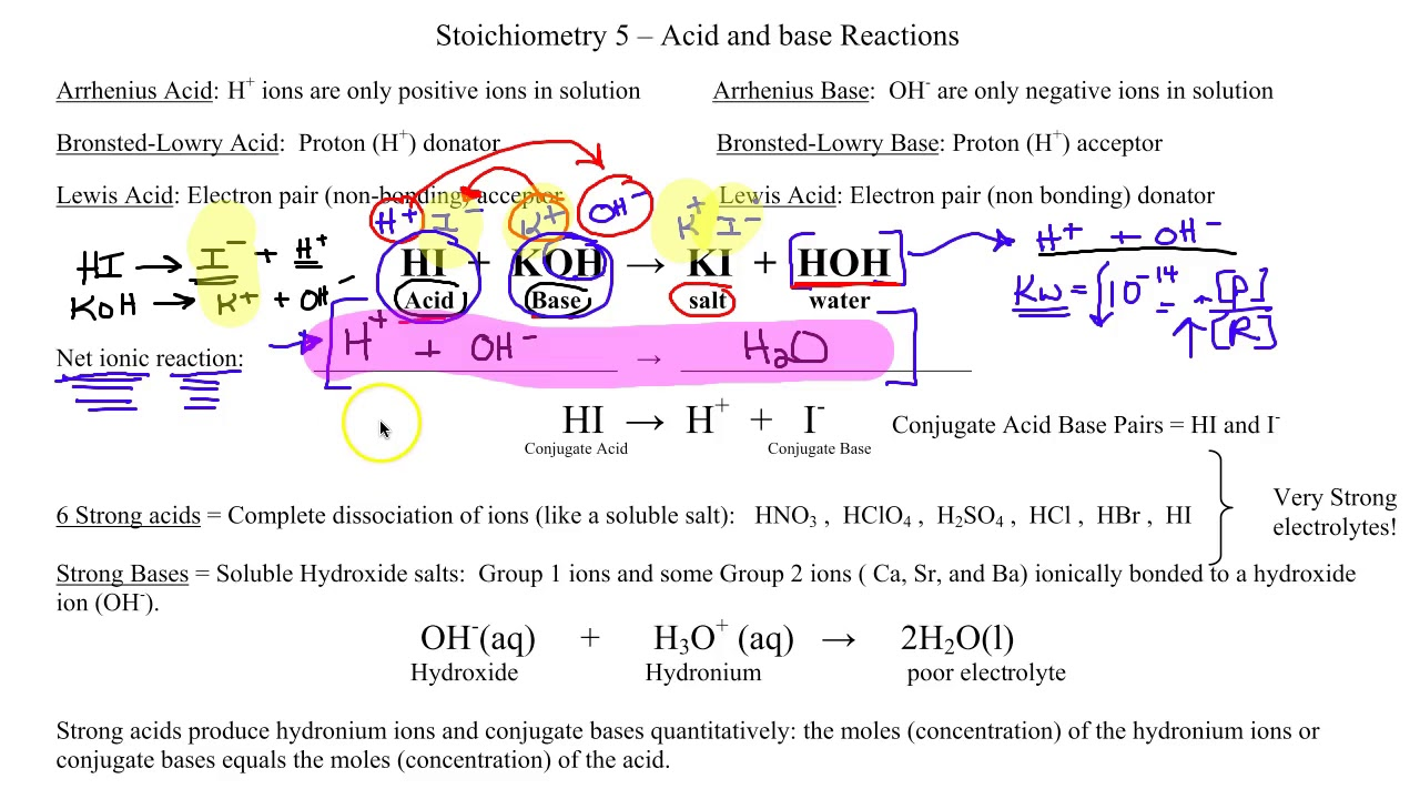 AP Chemistry Side 1 Stoichiometry 5 Worksheet Review YouTube – Conjugate Acid Base Pairs Worksheet