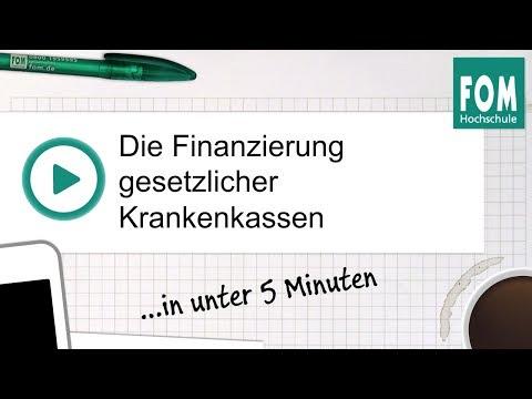 Finanzierung Gesetzlicher Krankenkassen In Unter 5 Minuten | Video Based Learning