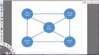 Graph Data Structure + HW Solution