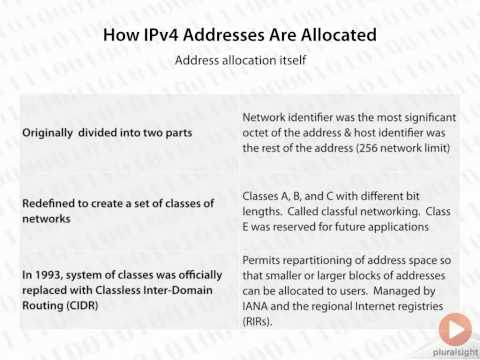 How IPv4 Addresses Are Allocated