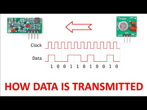 How Data is Transmited by RF circuits (Wifi, bluetooth, phone, radio etc...)