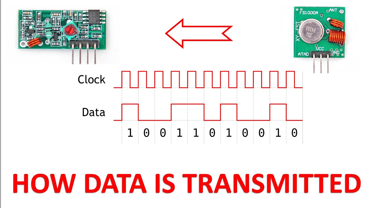 How Data Is Transmited By Rf Circuits Wifi Bluetooth Phone Radio 433mhz Transmitter Circuit Diagram Etc