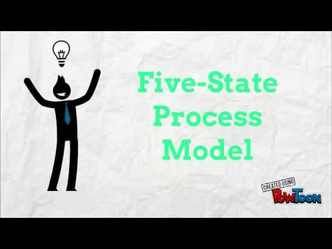 Operating System - Process State (Utem)