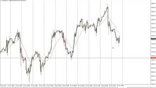 DOW Jones 30 and NASDAQ 100 Technical Analysis for June 28 2017 by FXEmpire.com