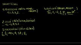 Matematika - Číselné obory 1 - Druhy čísel
