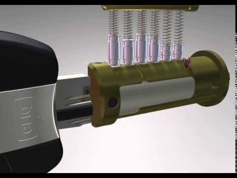 ASSA C4/CLIQ Electromechanical Function