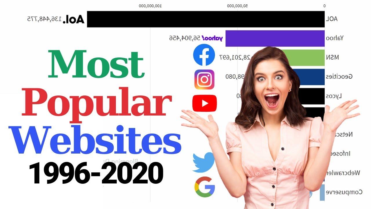 TOP 10 Popular Websites 1996 – 2020