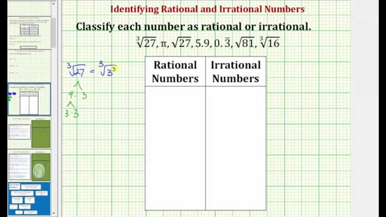 small resolution of Rational Numbers (solutions