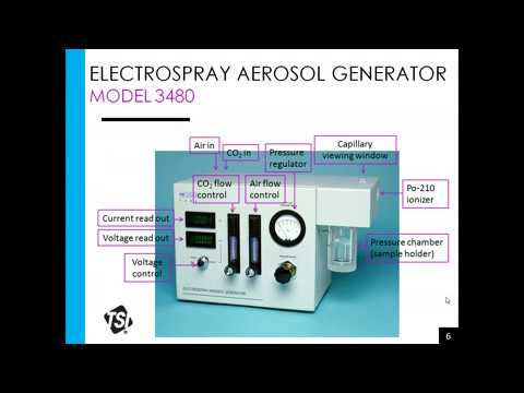 Aerosol Education Webinars