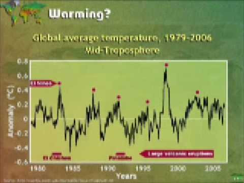 Human Induced Climate Change - Ian Plimer (part 1 of 5)
