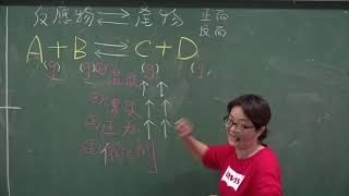 06 第七週普通化學重點影片:chapter 17 平衡 |賴意繡老師