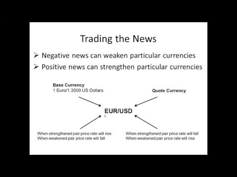 Binary Tribune – Binary Options and Forex Trading News