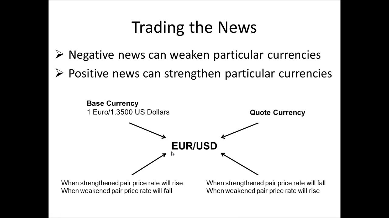 Options trading news today