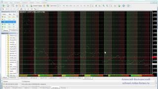 Видео Урок MQL 4 (тип данных color).mp4