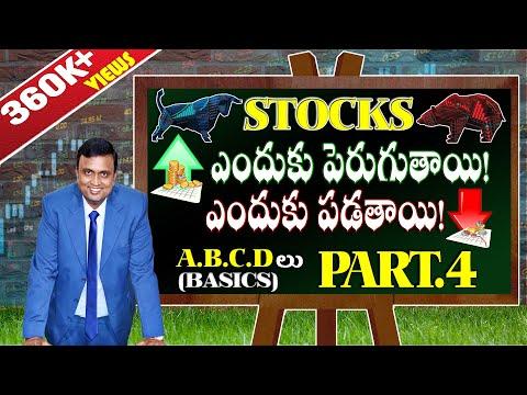 Stocks ఎందుకు పెరుగుతాయి📈 ఎందుకు తగ్గుతాయి📉 | Stock Marketలో ABCDలు (Part 4) | Basics of StockMarket