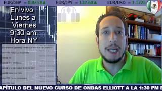 Punto 9 - Noticias Forex del 27 de Septiembre 2017