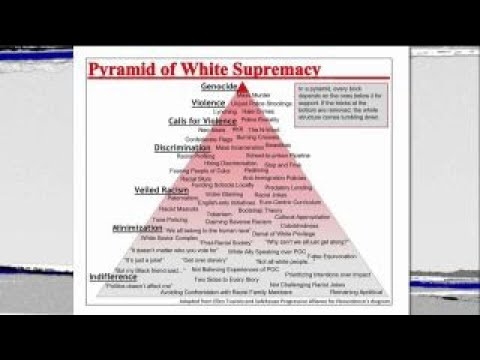 'Pyramid of White Supremacy' used in university curriculum