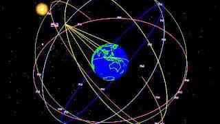 NGA - GPS Constellation Animation