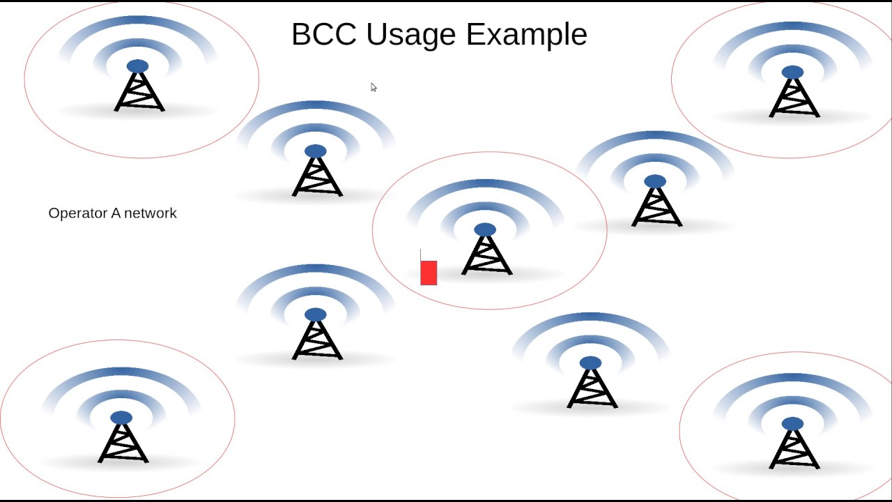 Basic gsm ncc bcc