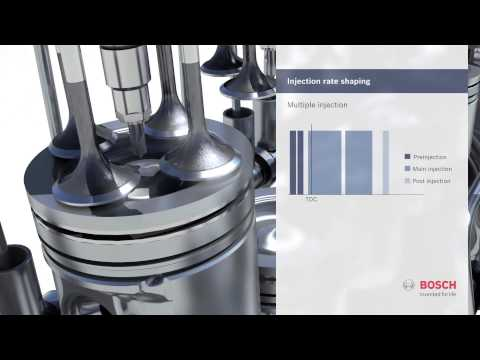 Inside Bosch Diesel Injection