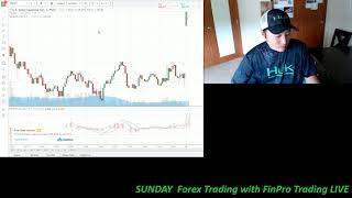 Sunday Weekend Gap Forex Trading USD/JPY
