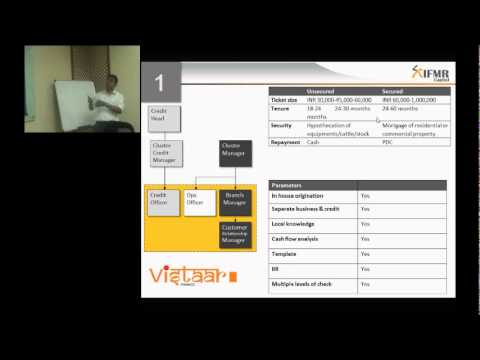 Orign Model for Small Business Loans - Bhagirath and Avishek - 24 Feb 2012