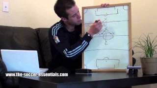 vuclip How To Play Attacking Midfielder Tutorial In Soccer