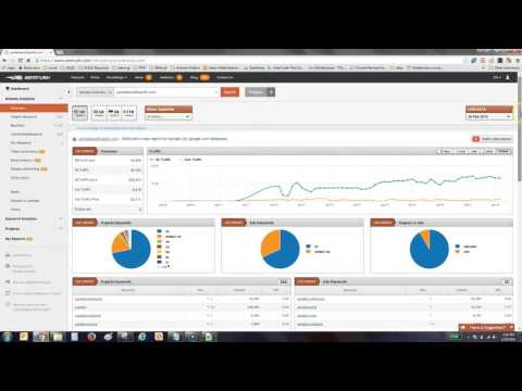 How To Run A Competitive Analysis With SEMRUSH