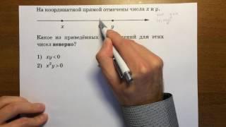 ОГЭ задача 3 (числовые неравенства) #2