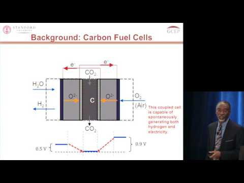 Reginald Mitchell - Tech Talk: Energy Conversion & Storage | GCEP Symposium - October 14, 2015