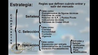 Principios básicos de Sistemas o Estrategias de operación