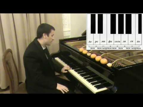 Уроки игры на пианино #3 Сольфеджио класс ( тон-полутон)