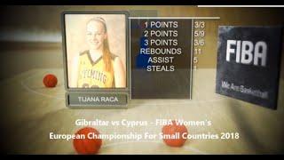 Tijana Raca - 22 points - FIBA