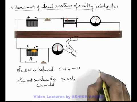 an experiment to measure wire resistance in relation to changing variables How to measure resistance of a piece of wire part would be to measure the resistance of the wire with it in change in resistance on a wire being.