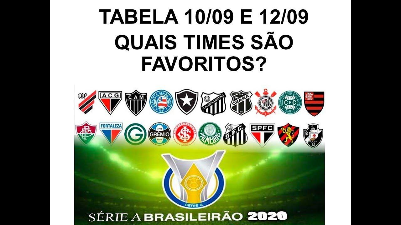 Tabela Do Brasileirao 2020 10 9 Times Com Maior Probabilidade De Vitoria Futebol E Estatistica Youtube