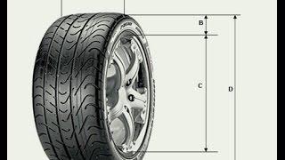 Какую резину выбрать: выбираем шины правильно (совет от РДМ-Импорт)(Некоторые автовладельцы сталкиваются с проблемой отсутствие шин нужной маркировки на свой автомобиль...., 2014-10-30T07:06:24.000Z)