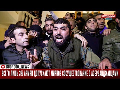Всего лишь 3% армян допускают мирное сосуществование с азербайджанцами