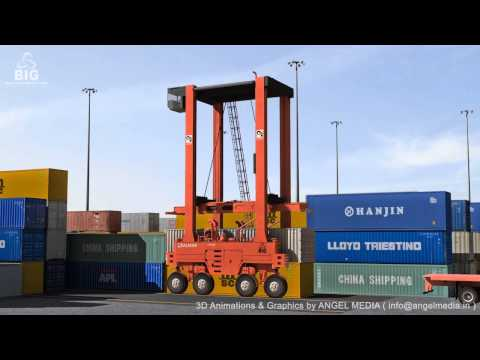 Riyadh Dry Port 3D animation (for contact: dompower@gmail.com)