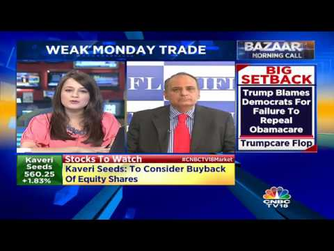 Use Any Weakness ON RIL To Buy The Stock: IIFL