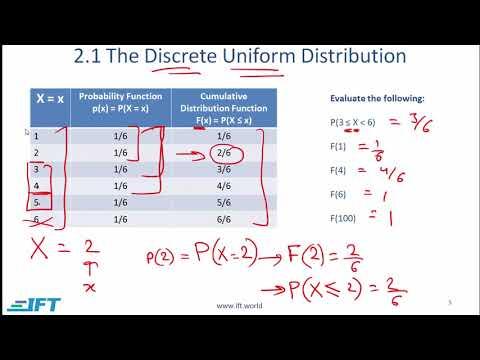 Level I CFA: Quant R10 Common Probability Distributions-Lecture 1
