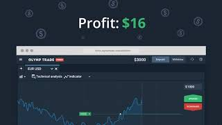 Profit from movements in currency. OlimpTrade with Forex, the best trading platform at the moment.