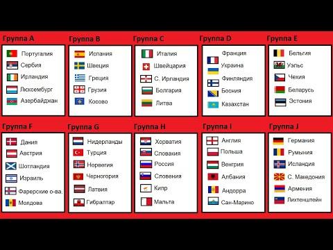 Чемпионат мира 2022. Отбор. Европа. 1 тур. Результаты групп A,D,E,G,H Турнирная таблица и расписание