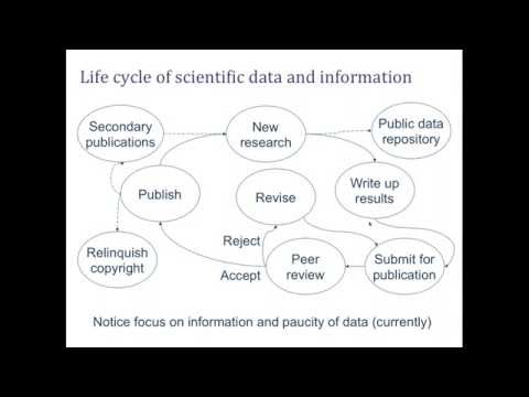 Data Indexing and Retrieval