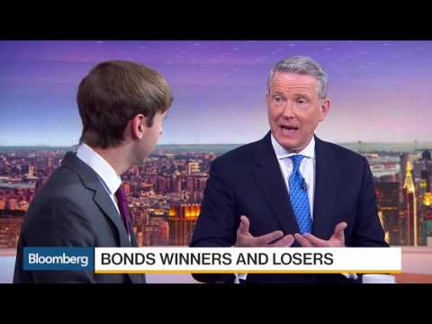 The Bond Market Winners And Losers - 22 Nov 16  | Gazunda