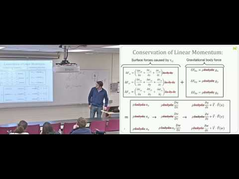Lecture 20  Inviscid and Irrotational Flow Video and Slides Enhanced Quality