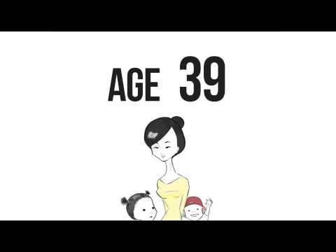 Warning: Sex With An Older Woman Can Be Addicting - Why Date Older Women? from YouTube · Duration:  2 minutes 42 seconds