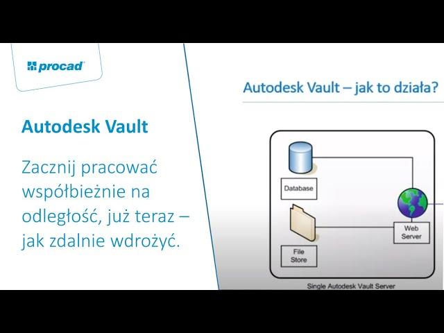 Zacznij pracować współbieżnie na odległość, już teraz - jak zdalnie wdrożyć Autodesk Vault