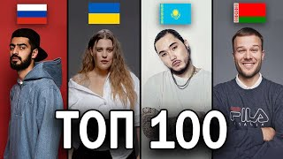 ТОП 100 клипов по просмотрам Россия Украина Казахстан Беларусь Май 2019