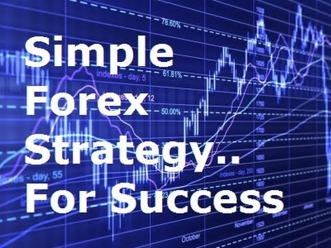 A simple forex strategy that works